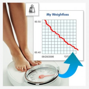 weight_loss_chart-texila-digipedia